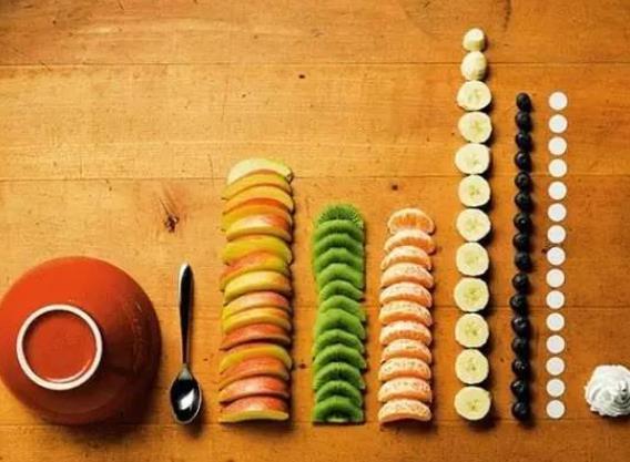 华法林和食物的相互作用